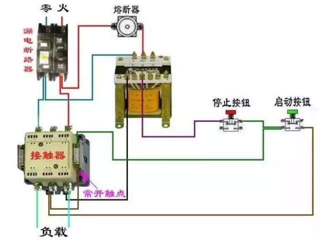 顺序启动、停止控制电路是在一个设备启动之后另一个设备才能启动运行的一种控制方法,常用于主、辅设备之间的控制,如上图当辅助设备的接触器KM1启动之后,主要设备的接触器KM2才能启动,主设备KM2不停止,辅助设备KM1也不能停止。但辅助设备在运行中应某原因停止运行(如FR1动作),主要设备也随之停止运行。 一、工作过程 1、合上开关QF使线路的电源引入。 2、按辅助设备控制按钮SB2,接触器KM1线圈得电吸合,主触点闭合辅助设备运行,并且KM1辅助常开触点闭合实现自保。 3、按主设备控制按钮SB4,接触器